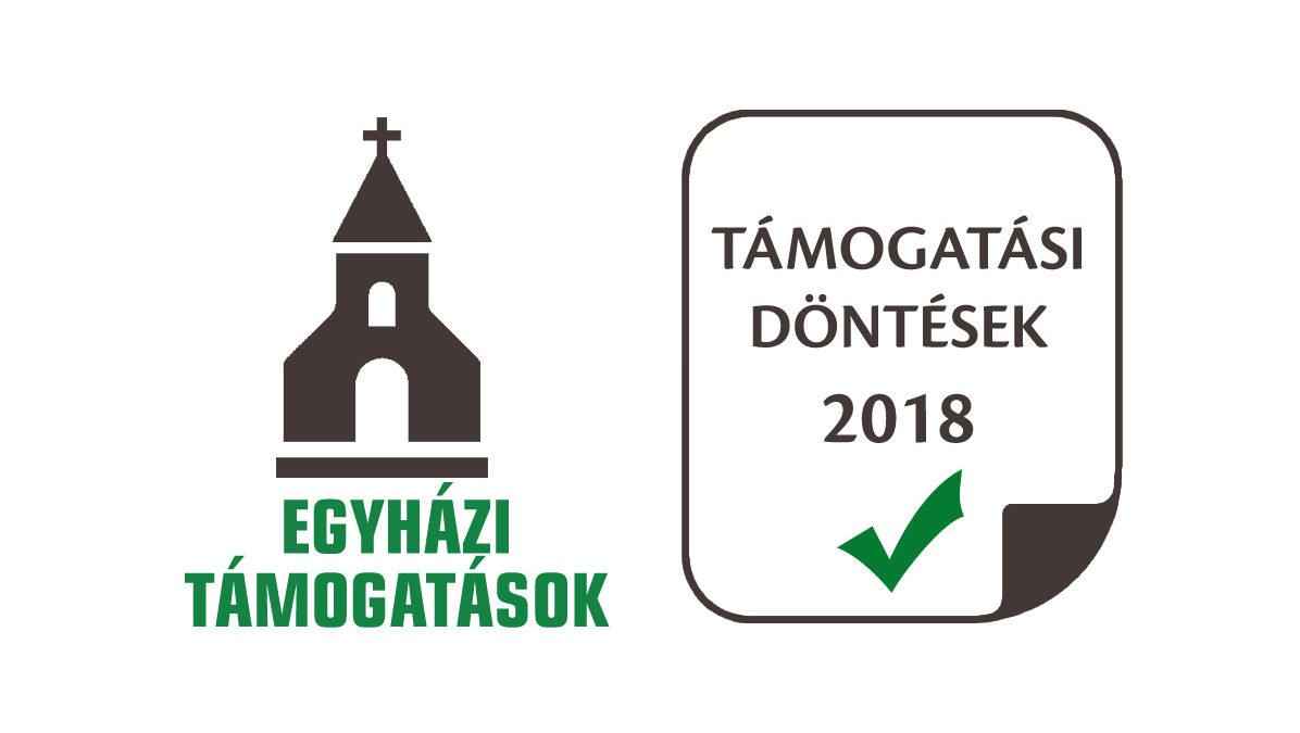 Vallási tevékenységet végző szervezetek támogatása 2018