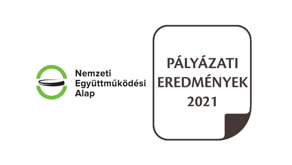 """Megjelentek a """"Civil szervezetek működésének biztosítására vagy szakmai programjának megvalósítására és működésének biztosítására fordítható összevont támogatás 2021."""" című pályázati kiírásainak eredményei"""